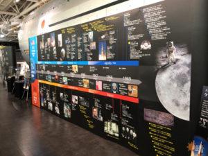 有人宇宙開発の歴史