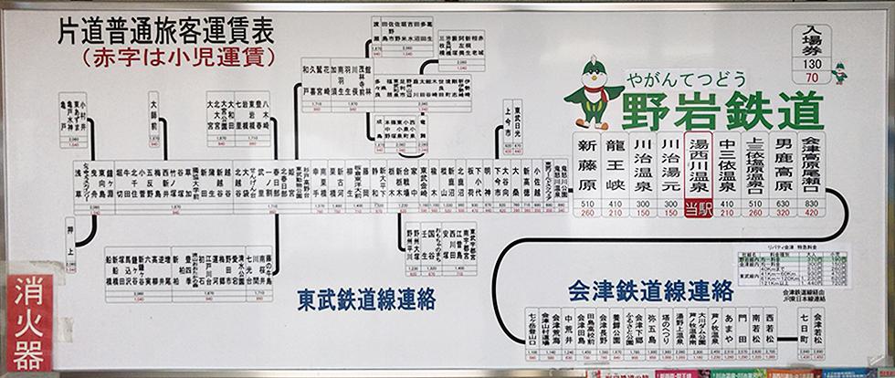 野岩鉄道湯西川温泉