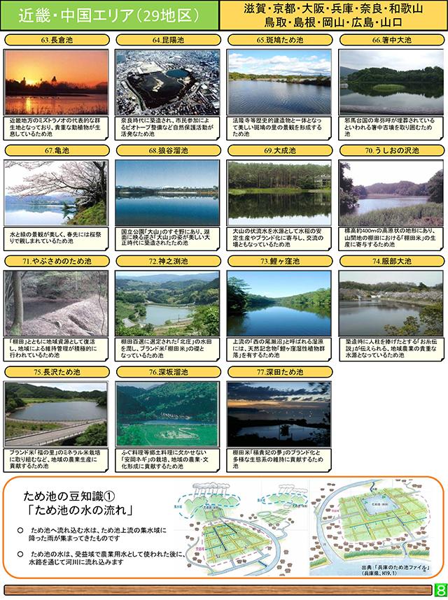 ため池百選近畿中国